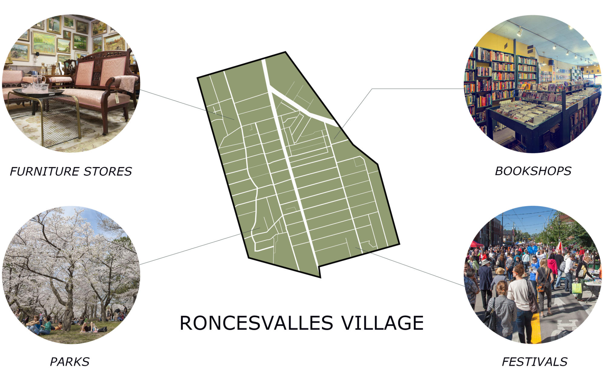 Roncesvalles map